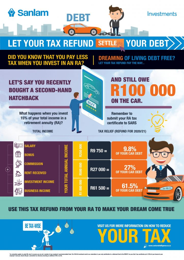 Let your tax refund settle your debt